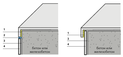 Деформационный зазор для Г-образной ступени
