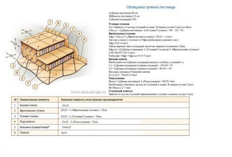 Элементы комплекта плитки