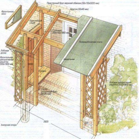 Как построить навес над крыльцом своими руками