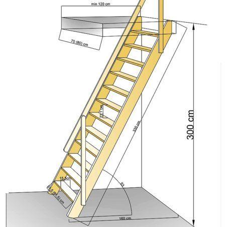 Оптимальные размеры чердачной лестницы и люка