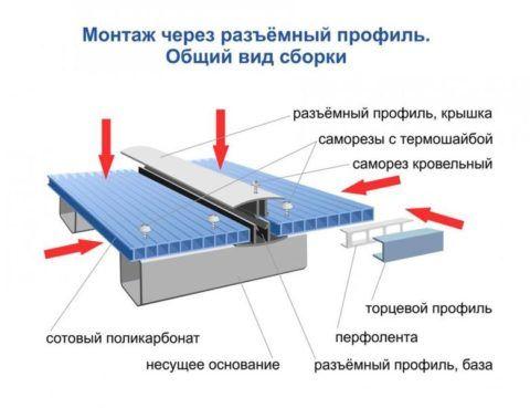 Пластиковые элементы для монтажа поликарбонатных листов