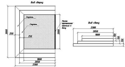 Пример расчета бетонного рыльца