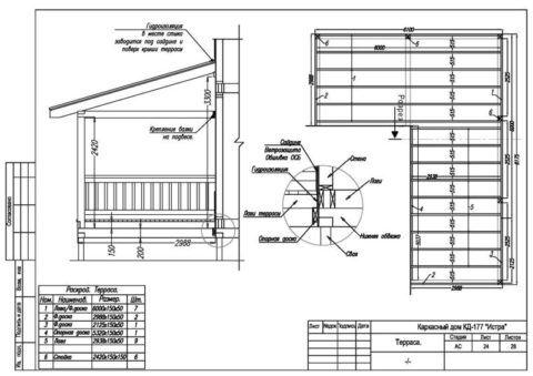 Проект пристраиваемой к дому террасы