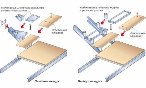 Схема сборки деревянной ступеньки на металлическом каркасе