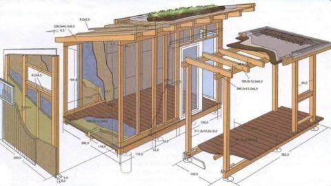 Схема устройства террасы