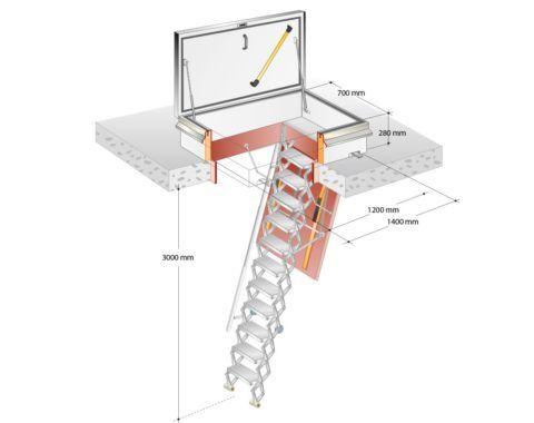 Чердачная лестница с люком, размеры проема
