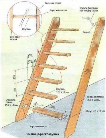 Сделай сам своими руками приставную лестницу 518