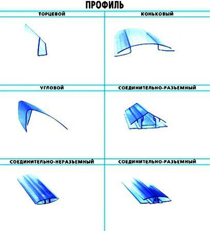 Элементы каркаса из поликарбоната
