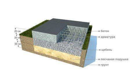 Фундамент под металлическую лестницу