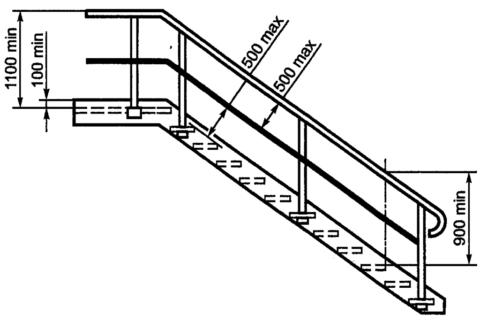 Габариты лестничного ограждения