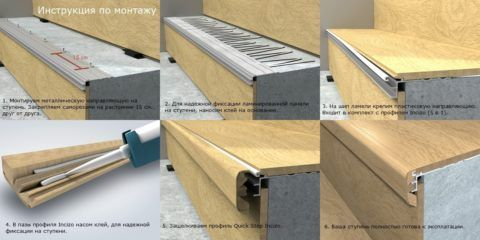 Как ламинатом отделать лестницу: процесс сборки ступеней с декоративной вставкой Incizo