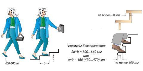 Как построить деревянное крыльцо к дому своими руками: формулы безопасного движения по лестнице