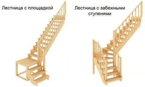Маршевые лестницы с площадкой и забежными ступенями