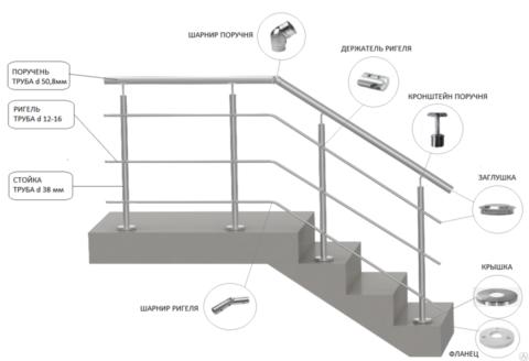 Металлические перила для лестниц сборные, комплектующие для перил лестницы