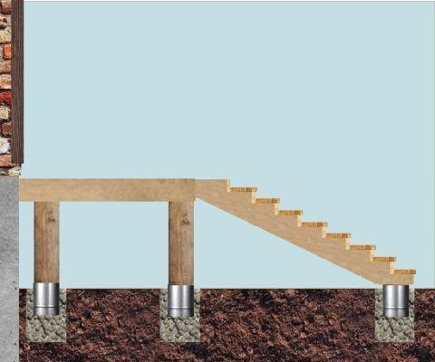 Монтаж площадки и лестницы на основании