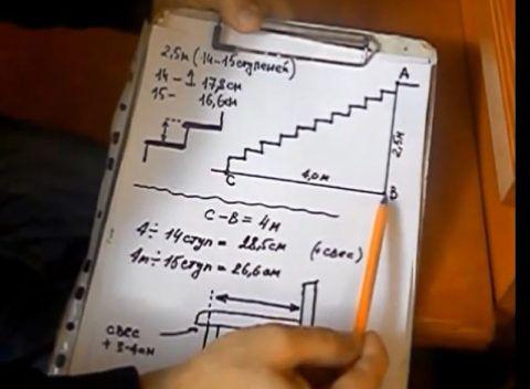 Расчет ступеней деревянной лестницы