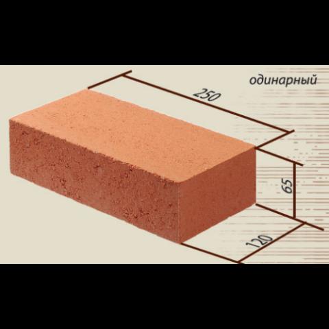 Размеры стандартного одинарного кирпича
