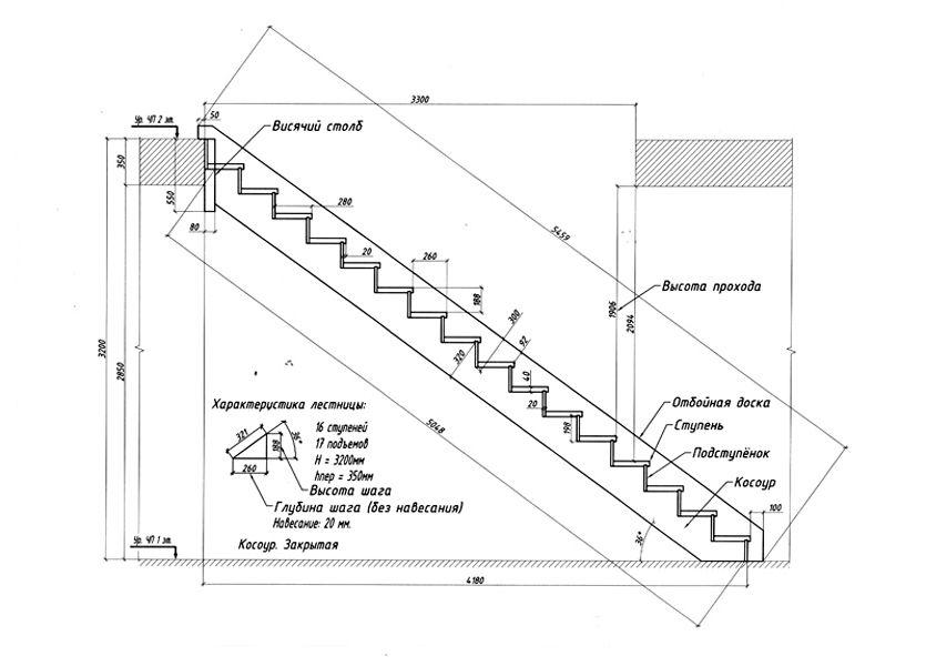 Бетонная лестница своими руками расчет