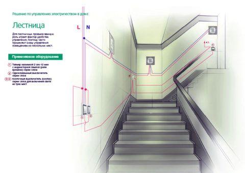 Схема освещения лестницы