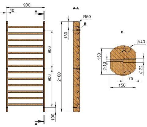 Схема стандартной шведской лестницы