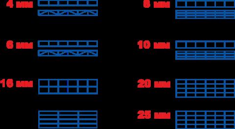 Типоразмеры толщины сотового поликарбоната