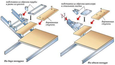 Деревянные детали к металлическим крепим болтами