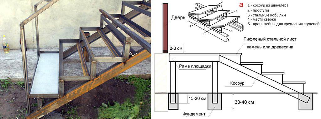 Металлическая лестница своими руками пошаговая инструкция 191