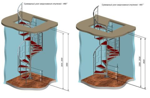 Размеры винтовой лестницы «Каскад»