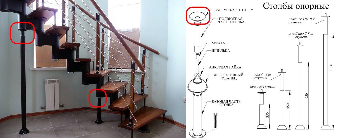Крепление столбов лестницы своими руками