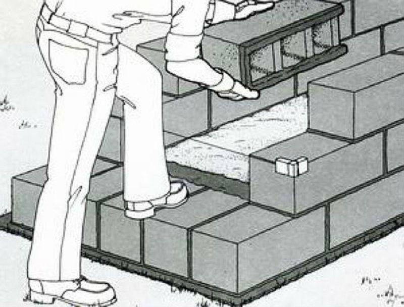Как своими руками сделать макет дома из