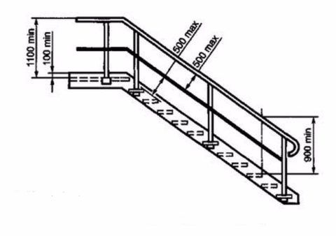 Чертеж лестничного ограждения с указанием размеров