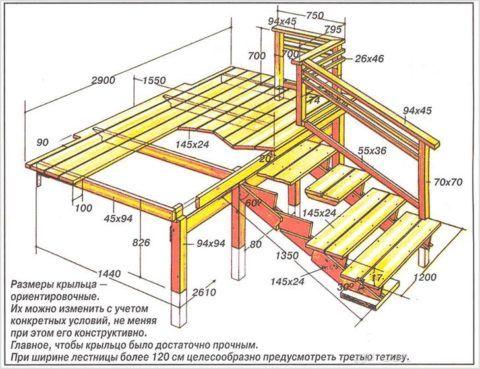 Изготовление лестниц крыльца: схема, которой мы придерживаемся