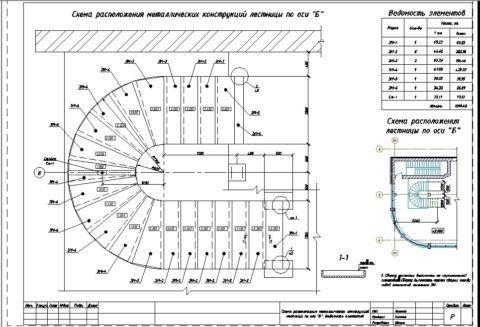 Как сделать бетонную лестницу: этап проектирования
