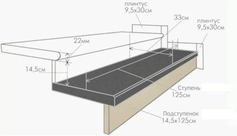 Размер ступеней из керамогранита
