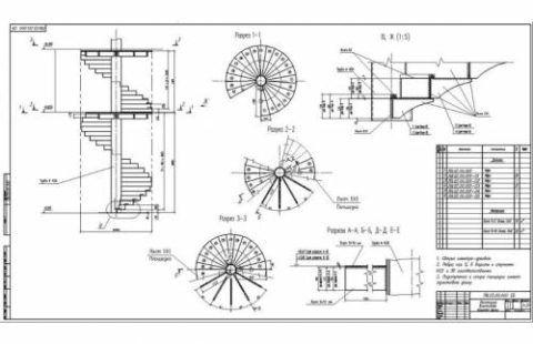 Самодельная лестница из профильной трубы: чертежи и расчеты