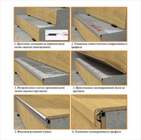 Схема монтажа ламината на ступеньках