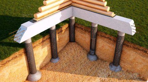 Схематическое изображение столбчатого фундамента ТИСЭ