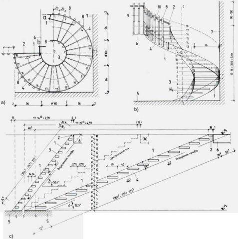 Винтовая металлическая лестница своими руками из профильной трубы: расчеты