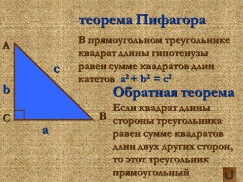 Знание законов геометрии очень важно при любом строительстве