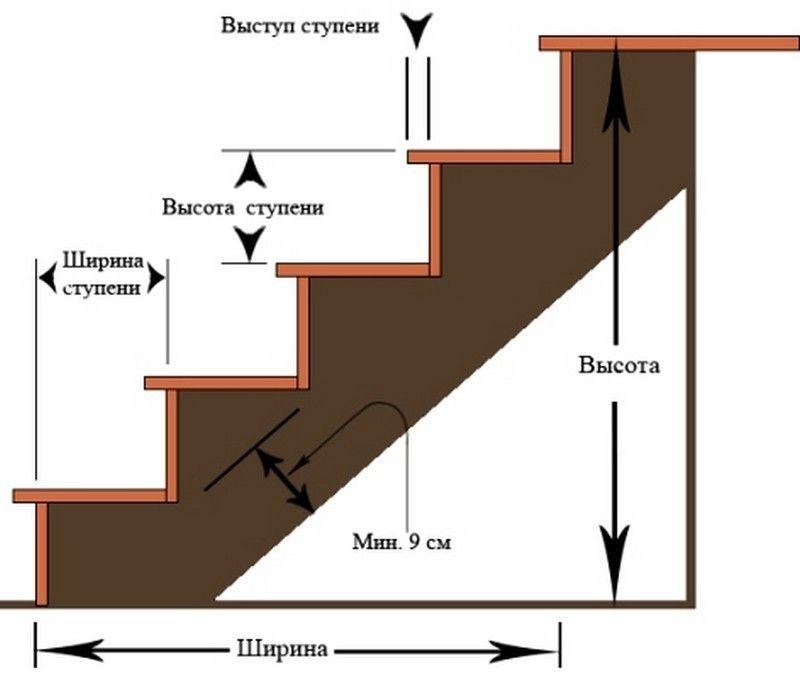 Деревянная лестница на косоурах 8