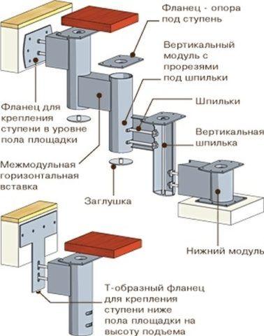 Схема сборки на шпильках