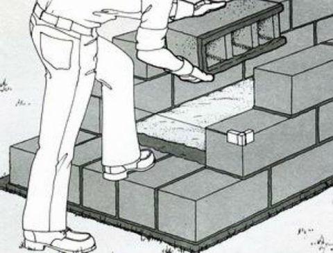 Укладка блоков пустотами вбок