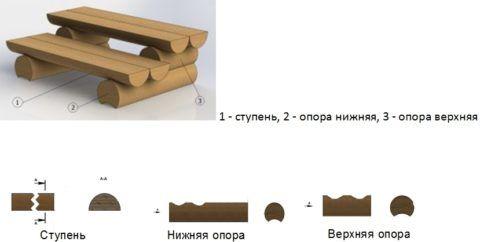 Устройство примитивной лестницы из бревна и полубревна