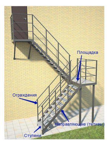 Двухмаршевые железные пожарные лестницы
