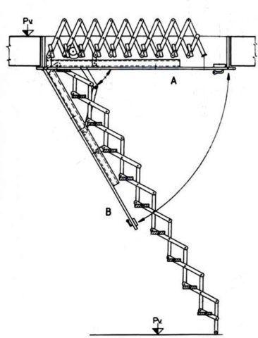 Клешневидный механизм схема