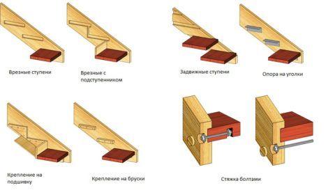 Пример изготовления лестницы с креплением ступенек на тетивах