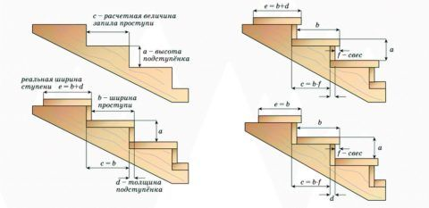 Схема разметки косоура