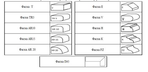 Варианты фасок для мраморных ступеней