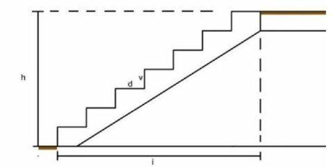 Чертеж лестницы для выполнения расчетов