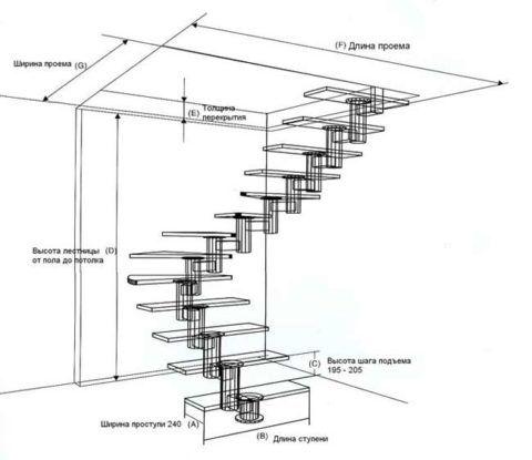 Конструктивные размеры для монтажа винтовой лестницы